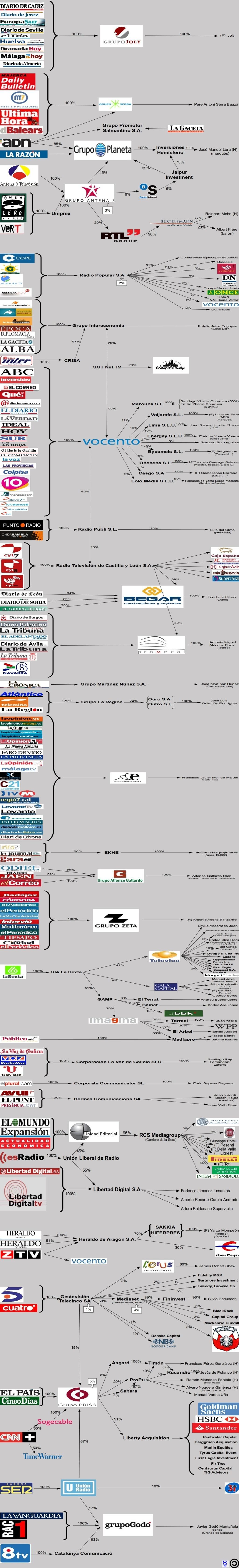 http://esmola.files.wordpress.com/2010/11/final93copyleft.jpg?w=1024&h=6720